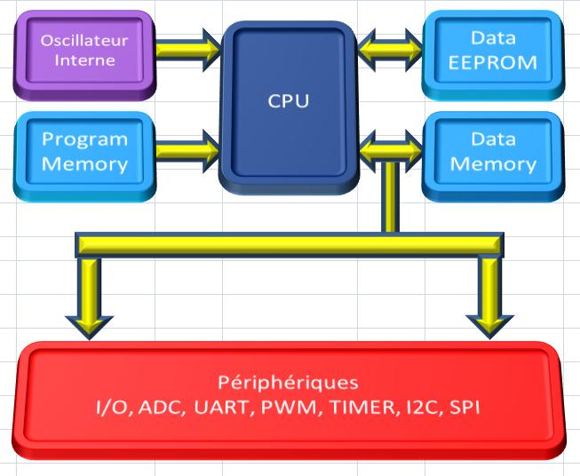 CPU_01