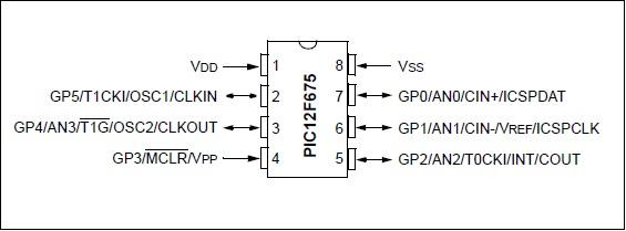 PIC12F675-01