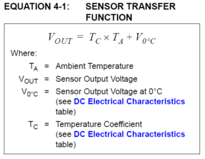 MCP9700_Function_Transfer